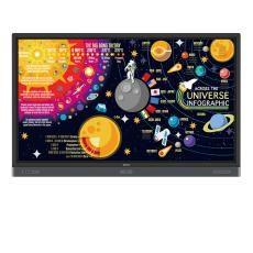 """BenQ RP7501K Interactive Flat Panel / 75""""/ 16:9/ 3840 x 2160/ 1200:1/ 8ms/ 20 Point USB Multi Touch/ VGA, HDMI, DP/ Speakers/ Android 1"""