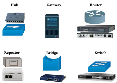 Basic Computer Network Components 1