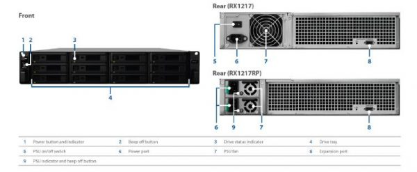 """Synology Expansion Unit RX1217RP 12-Bay 3.5"""" Diskless NAS (2U Rack) (SMB/ENT) for Scalable NAS Models RS3617 ( With Redundant Power Supply) 1"""